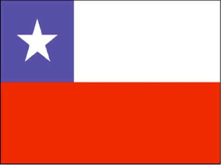 21 Pequenas informações e grandes curiosidades sobre o Chile