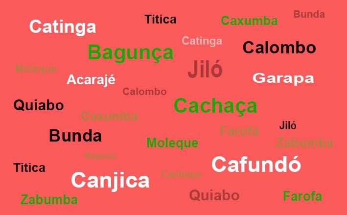 Conheça 80 palavras portuguesas de origem africana