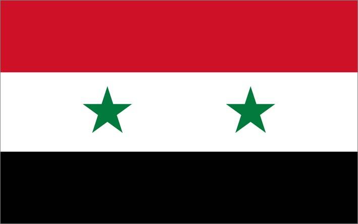 A Síria em 21 curiosidades e informações